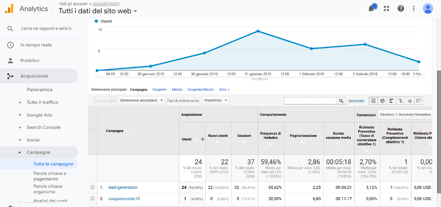 Monitoraggio campagna personalizzata