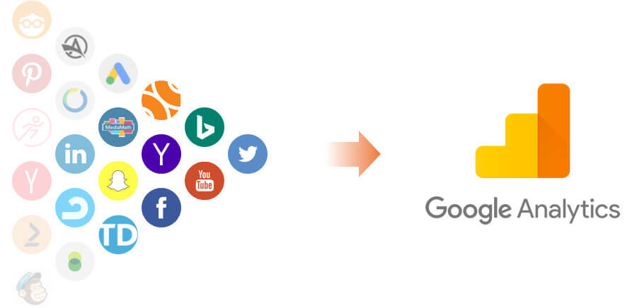 Monitoraggio campagne con Google Analytics
