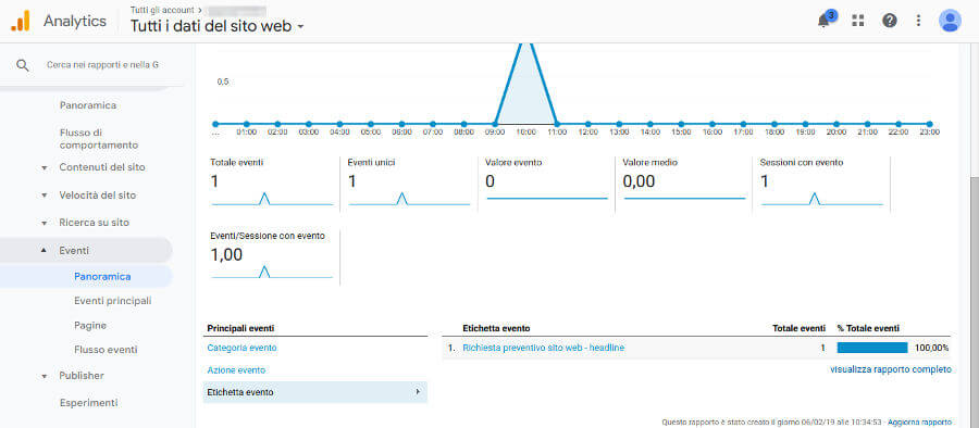 Google Analytics panoramica eventi