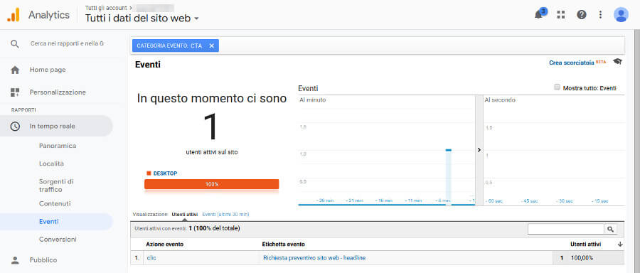 Google Analytics eventi tempo reale 2