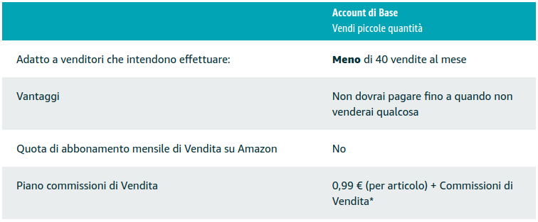account vendita base amazon