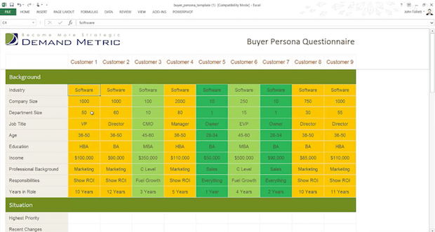 template buyer personas demand metrix