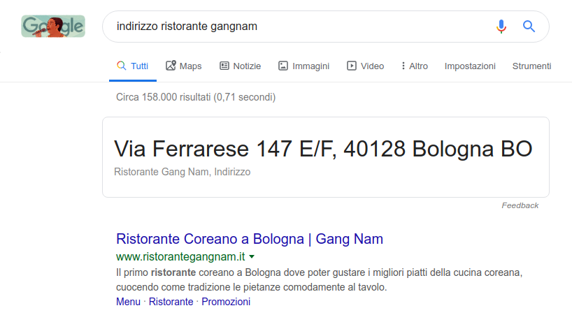 esempio di knowledge graph